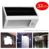 Ce&RoHS를 가진 태양 강화된 높은 밝은 옥외 운동 측정기 안전 LED 벽 빛