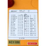 Handheld Radio Industrial F24-10s controlador remoto