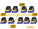Boto PCR auf personenkraftwagen-Gummireifen der Straßen-SUV Radial