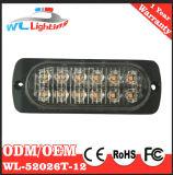 超薄い二重列12 LEDの表面の台紙ランプ