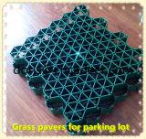 Aménagement de la machine à paver en plastique poreuse d'herbe de parking