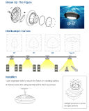120watt LED 높은 만 빛 UFO 정착물은 창고 체육관 빛을 대체한다