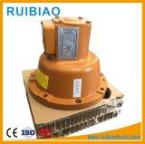 Dispositif de sécurité de pièces de rechange d'élévateur de construction (SRIBS)