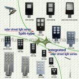 15W All in One, rue Lumière solaire avec détecteur de mouvement pour l'éclairage extérieur