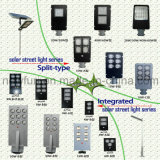 15W الكل في واحد شارع الخفيفة للطاقة الشمسية مع كاشف الحركة للإضاءة في الهواء الطلق