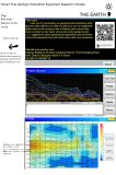 2017 Nieuwste Uniek Ontwerp! ! ! Kleurrijke Geoelectrical die Detector van het Water van de Diepte van 1500m de Facultatieve Ondergrondse in kaart brengen