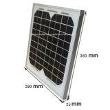 Panel Solar 10W con aprobación ISO y Ce