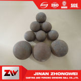 熱い販売の低価格の低い破損粉砕の球