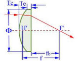 Lente ótica para sistemas de medida do laser