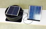 40W incorporado en la batería solar Desarrollado ático Ventiladores (SN2015024)