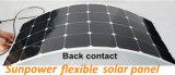 Painel solar flexível de pilha Semi solar do picovolt