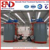 Тип жара ямы - печь обработки с промышленной печью