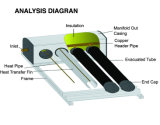ヒートパイプの加圧太陽熱コレクター(EN12975/セリウム)