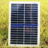 Classific um painel solar elevado de eficiência 10With20With30With50W