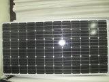 Buon comitato solare dei fornitori 60V 240W della Taiwan di qualità poli per il sistema 300kw