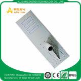 80W LED wasserdichte Sicherheits-Solarstraßenlaterne