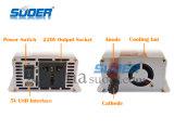 Inverseur solaire à haute fréquence de l'inverseur 1000W 12V 220V de Suoer (STA-1000A)