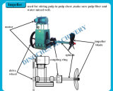 машина бумажный делать 1880mm рециркулированная высоким качеством & машина туалетной бумаги