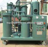 CE и ISO аттестовали используемый завод по переработке вторичного сырья автотракторного масла