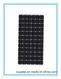 製造業者からの太陽系またはホームシステムモノラル太陽電池パネル320Wのため直接