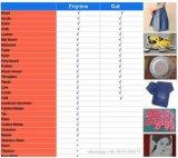 Цена резца и автомата для резки лазера CNC используемое для Arylic