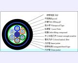 Im Freien nichtmetallische Stärken-Bauteil-Faser-optisches Kabel GYFTY53 36core