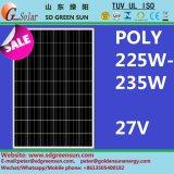 painel solar poli de 27V 225W-235W (2017)