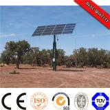 Sistema poli indipendente del comitato solare per zona a distanza di /Mountain dell'isola