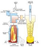 Heißer verkaufender Industrieabfall-Verbrennungsofen