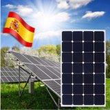 최고 가격 PV 모듈 싼 Qoute 단청 80W 태양 전지판