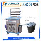 Carretilla médica del acero inoxidable de los fabricantes de equipamiento del hospital