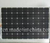 Comitato solare solare 250W dei comitati 12V del punto superiore per il sistema del comitato solare