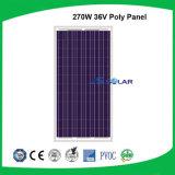 поликристаллическая панель солнечной силы 270W сделанная в Китае