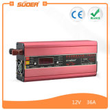 Suoer Car Battery Charger 36A 12V Solar Charger (DC-1236)