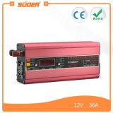 Заряжатель заряжателя батареи 36A автомобиля Suoer 12V солнечный (DC-1236)