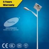 ND-R94 LEDのリチウム電池が付いている太陽街灯