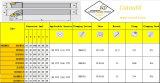 Cutoutil Pdjnr/L 1616k11 для стального Hardmetal сопрягая стандартный поворачивая Lathe инструментов