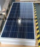 Модуль панели солнечных батарей 145W поли солнечный PV