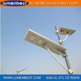 5years Warranty Energy Saving Outdoor 또는 정원 또는 Road High Power Lamp Integrated 60W Solar Street LED Light