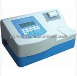 Lecteur médical portatif de Microplate de bidon