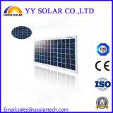 poly panneau solaire 50W coloré pour la lumière solaire