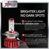 ホンダ車、車のためのLEDのヘッドライト、LEDのヘッドライト、LEDの自動車ランプのための自動LEDのヘッドライト