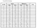 IS-integrierte Schaltung des niedrigen Spannungs-Reglers AMS1117-5.0 des Austritts-1A
