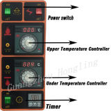 De aangepaste Dubbele Elektrische Oven van de Apparatuur van de Bakkerij van het Dek Commerciële voor Verkoop