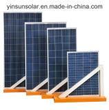 ISO와 세륨 승인 (YSP230-12P)를 가진 230W 태양 전지판