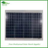 поли прокатанные панели солнечных батарей 40W