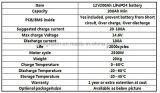 Batería recargable del Li-ion de LiFePO4 12V100ah para la fuente de la energía solar de la casa
