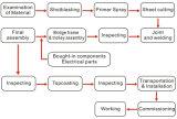 L schreiben Drahtseil-Hebevorrichtung-Portalkran mit Haken