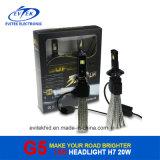 Farol o mais atrasado do diodo emissor de luz da motocicleta de Evitek G5s o auto com preço de referência do Fob da boa qualidade