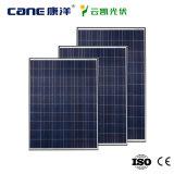 PV Panel 250W Solar Module Solar Panels